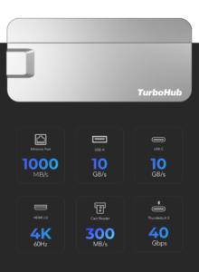 TurboHub